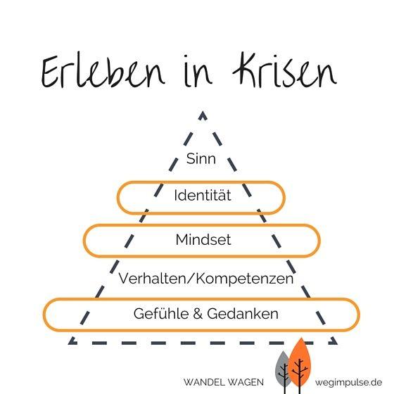 Wandel-wagen_Ebenen